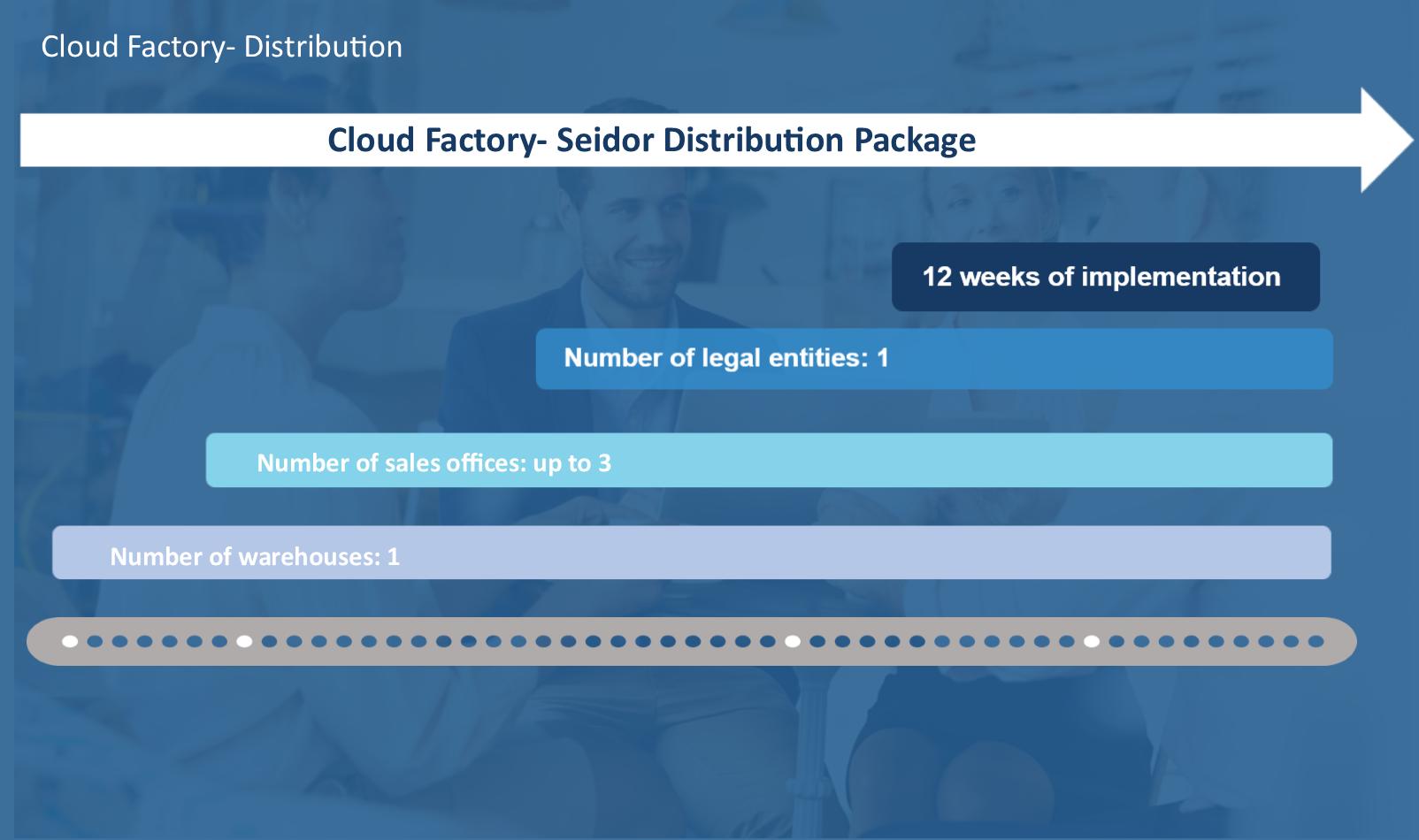 Distribution-1A