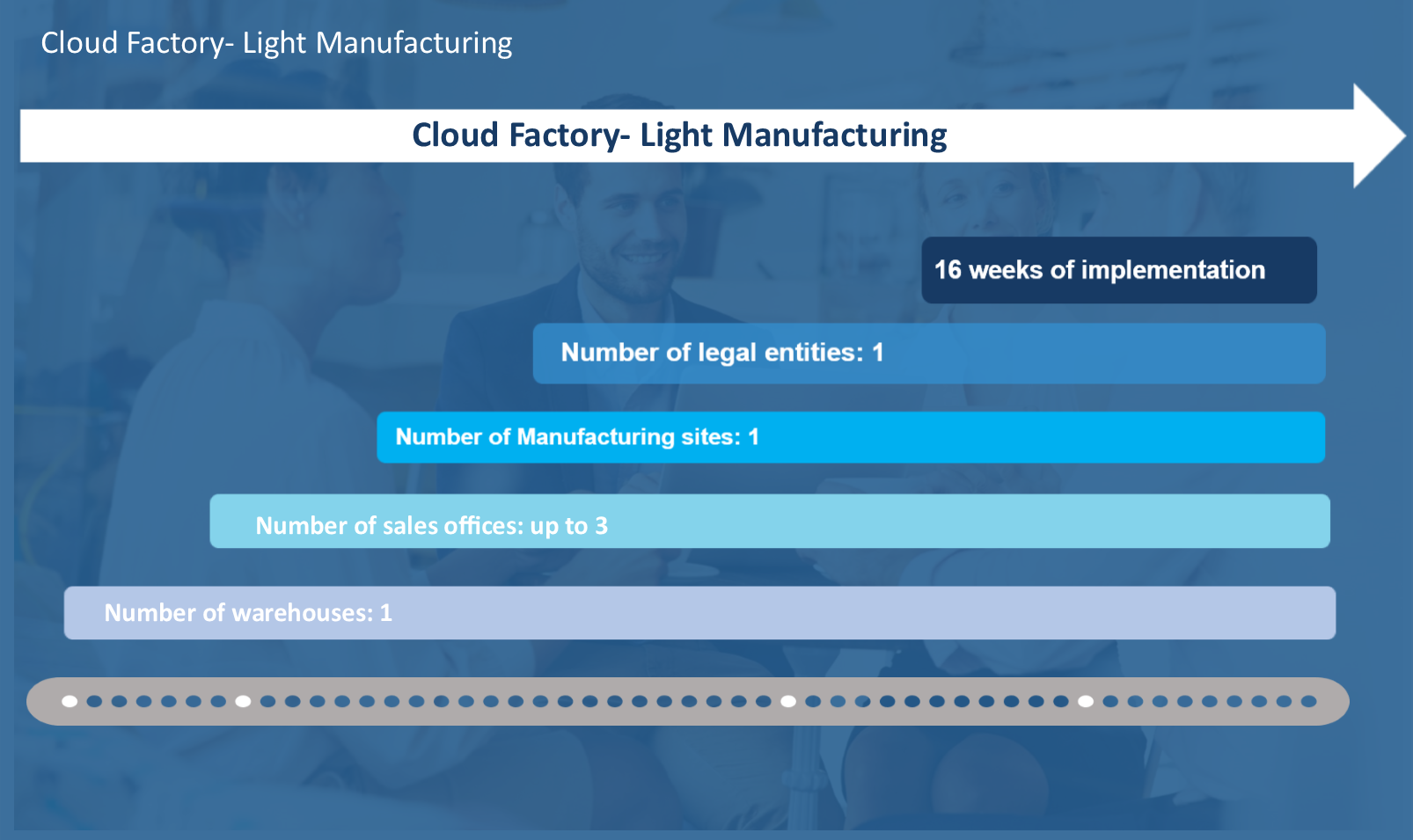 light-manufacturing-new-1a