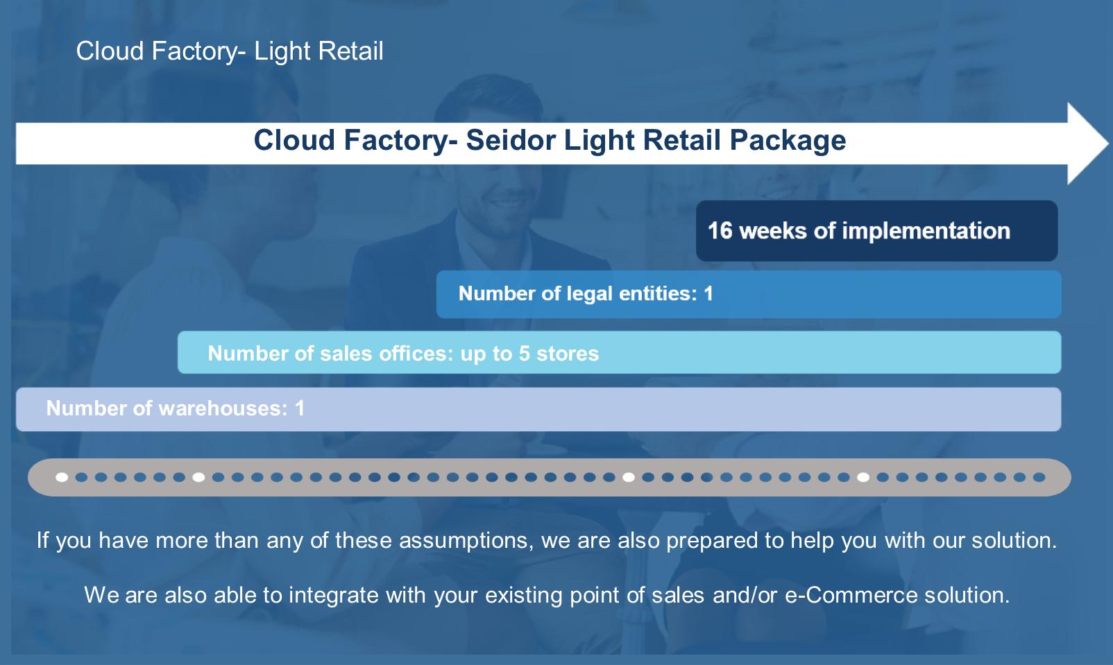 light-retail-7a